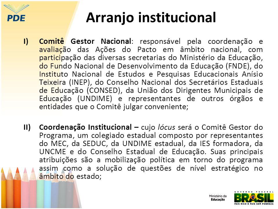 Arranjo institucional I)Comitê Gestor Nacional: responsável pela coordenação e avaliação das Ações do Pacto em âmbito nacional, com participação das d
