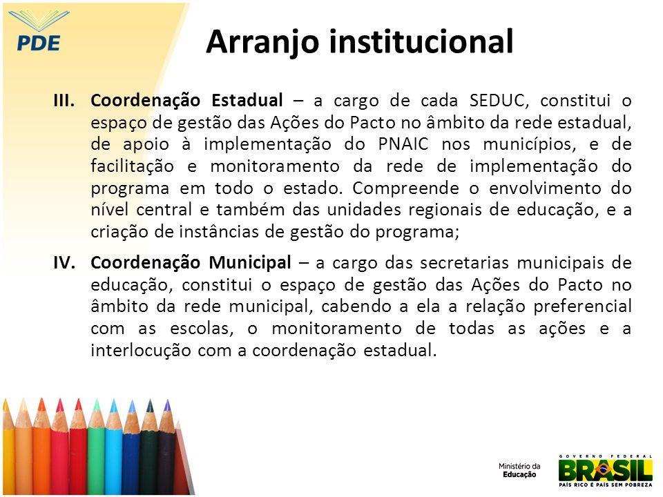 III.Coordenação Estadual – a cargo de cada SEDUC, constitui o espaço de gestão das Ações do Pacto no âmbito da rede estadual, de apoio à implementação