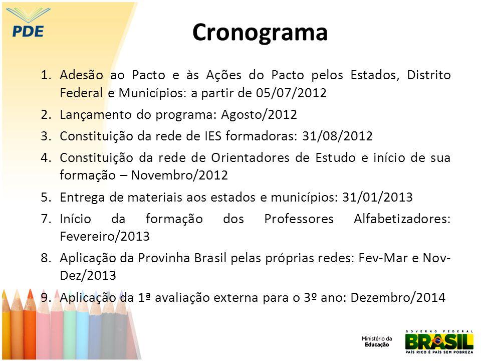 Cronograma 1.Adesão ao Pacto e às Ações do Pacto pelos Estados, Distrito Federal e Municípios: a partir de 05/07/2012 2.Lançamento do programa: Agosto