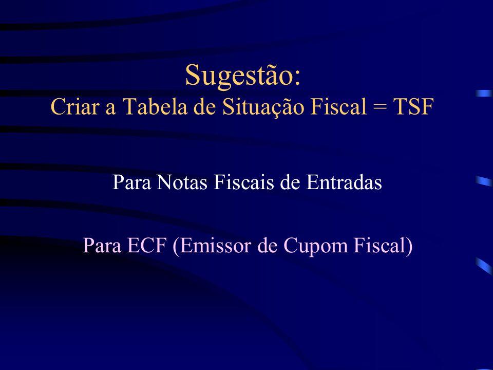 Tabela de Situação Fiscal = TSF Configurar uma única Tabela para os 26 Estados e mais o DF Porém uma Tabela para cada situação Fiscal