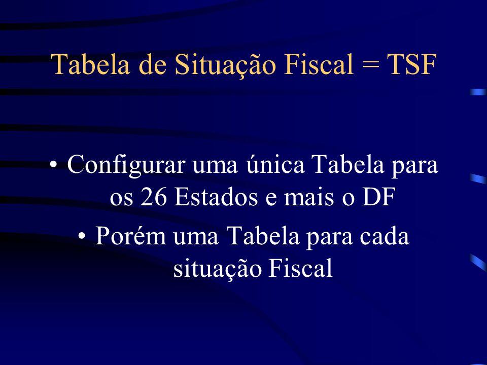 Configuração de ECFS O famigerado arquivo ECF (Emissor de Cupom Fiscal), não possui CSTs.