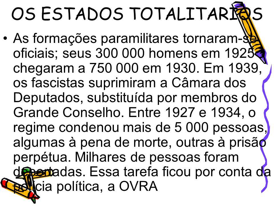 OS ESTADOS TOTALITARIOS As formações paramilitares tornaram-se oficiais; seus 300 000 homens em 1925 chegaram a 750 000 em 1930. Em 1939, os fascistas