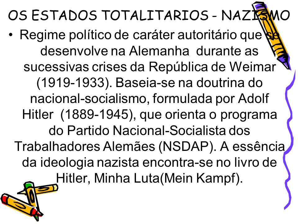 OS ESTADOS TOTALITARIOS - NAZISMO Regime político de caráter autoritário que se desenvolve na Alemanha durante as sucessivas crises da República de We