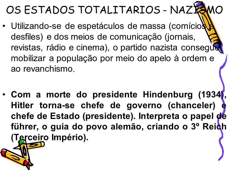 OS ESTADOS TOTALITARIOS - NAZISMO Utilizando-se de espetáculos de massa (comícios e desfiles) e dos meios de comunicação (jornais, revistas, rádio e c