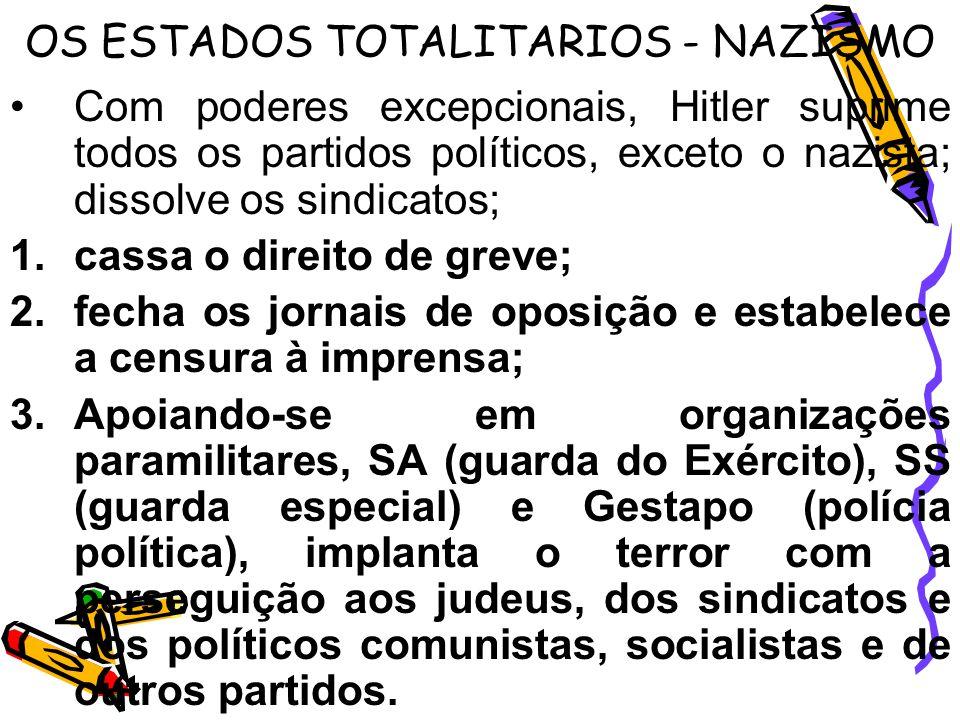 OS ESTADOS TOTALITARIOS - NAZISMO Com poderes excepcionais, Hitler suprime todos os partidos políticos, exceto o nazista; dissolve os sindicatos; 1.ca