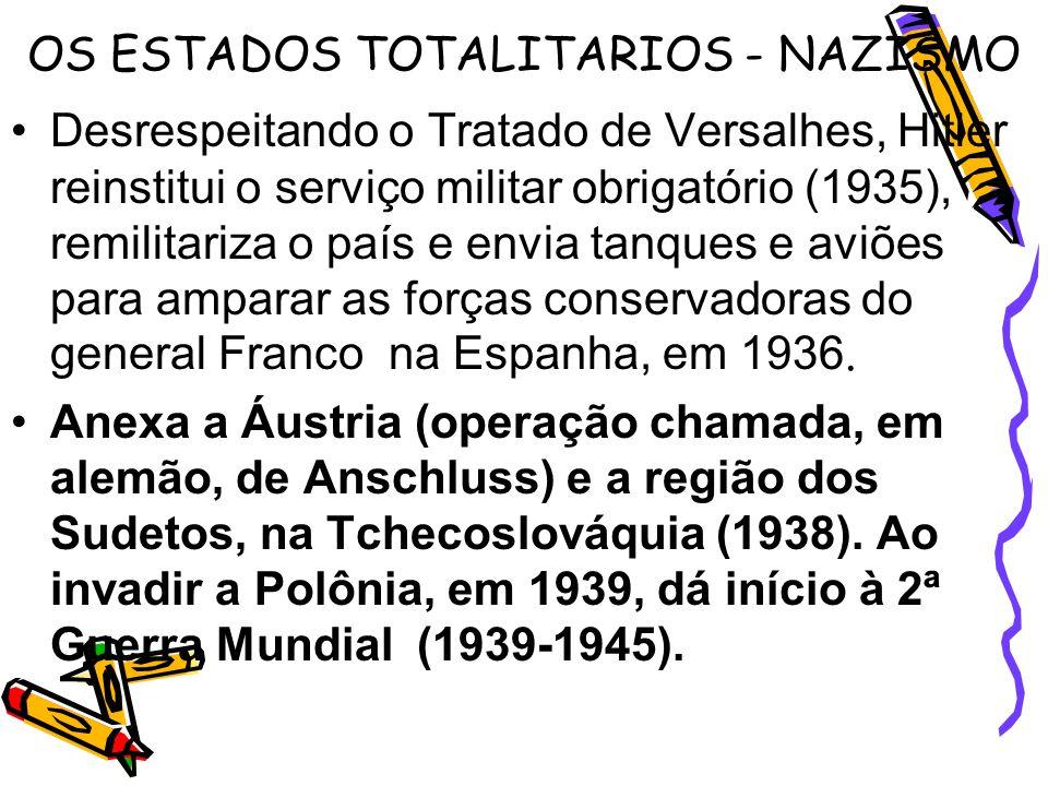 OS ESTADOS TOTALITARIOS - NAZISMO Desrespeitando o Tratado de Versalhes, Hitler reinstitui o serviço militar obrigatório (1935), remilitariza o país e