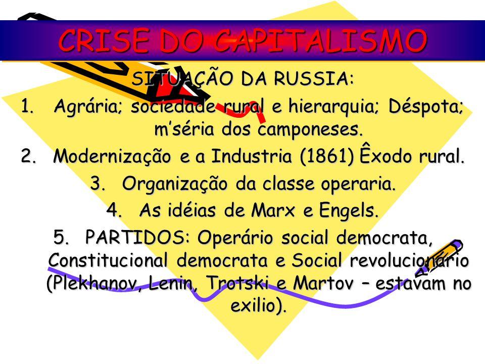 CRISE DO CAPITALISMO SITUAÇÃO DA RUSSIA: 1.Agrária; sociedade rural e hierarquia; Déspota; m'séria dos camponeses. 2.Modernização e a Industria (1861)