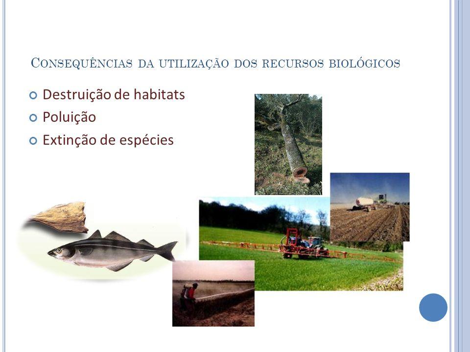 C ONSEQUÊNCIAS DA UTILIZAÇÃO DOS RECURSOS BIOLÓGICOS Destruição de habitats Poluição Extinção de espécies