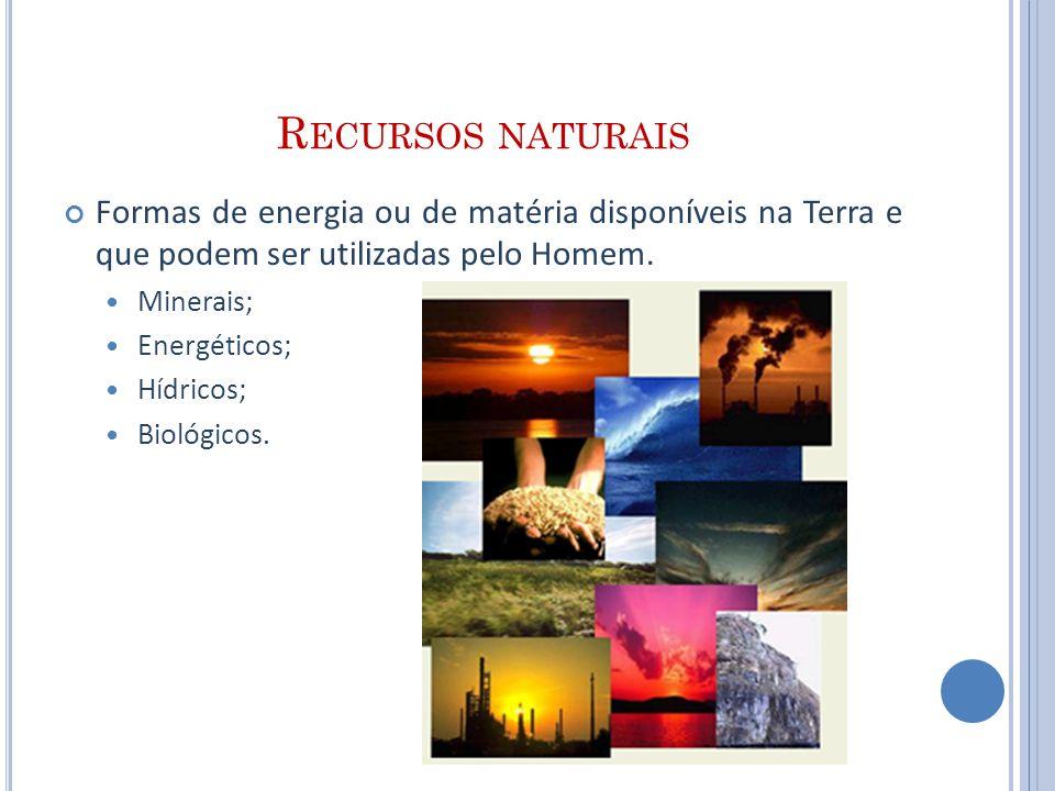 R ECURSOS NATURAIS Formas de energia ou de matéria disponíveis na Terra e que podem ser utilizadas pelo Homem. Minerais; Energéticos; Hídricos; Biológ