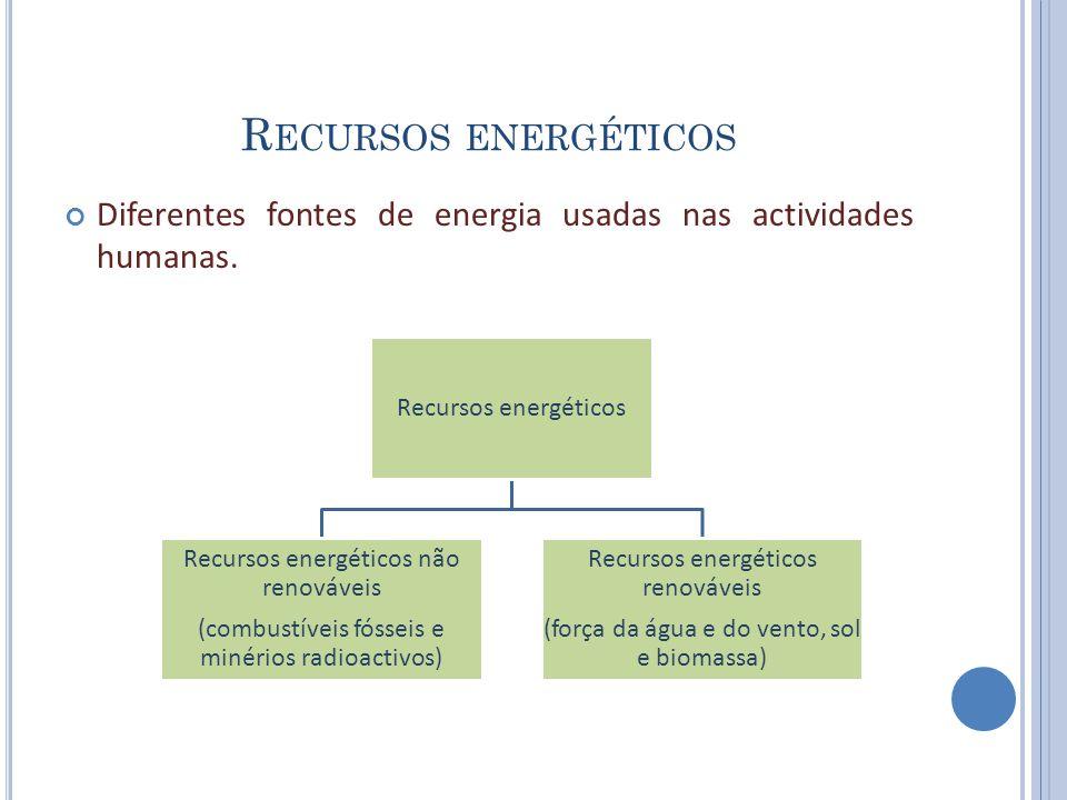 R ECURSOS ENERGÉTICOS Diferentes fontes de energia usadas nas actividades humanas. Recursos energéticos Recursos energéticos não renováveis (combustív