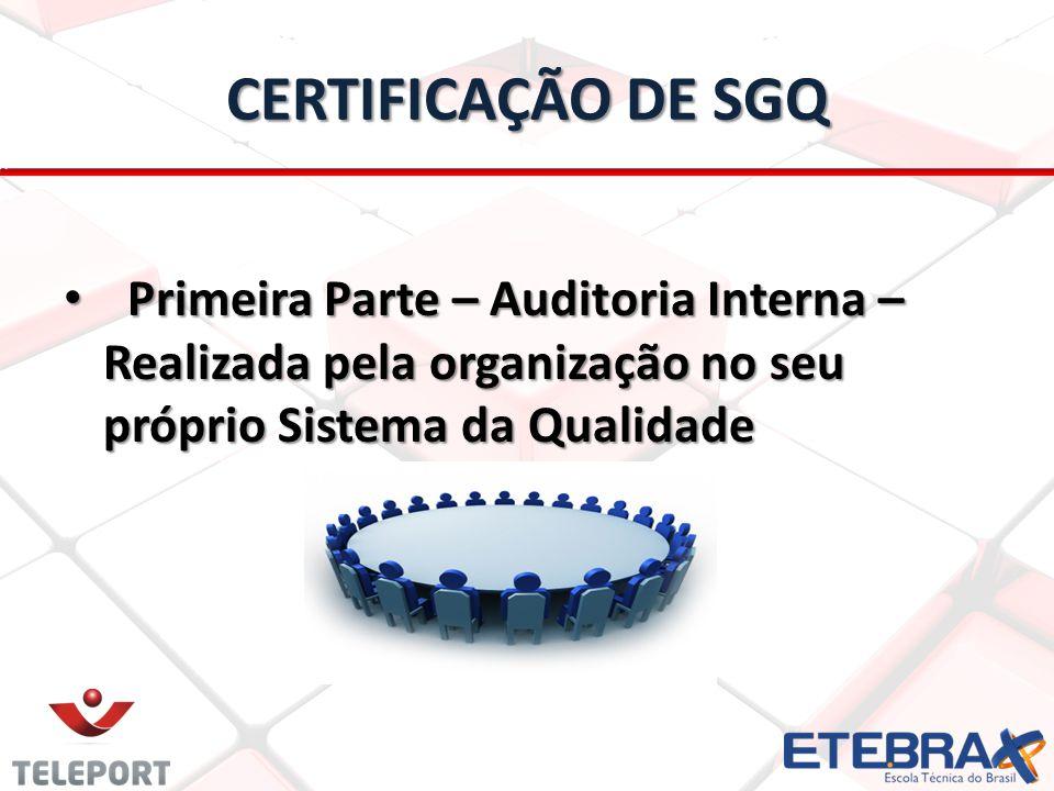 CERTIFICAÇÃO DE SGQ Primeira Parte – Auditoria Interna – Realizada pela organização no seu próprio Sistema da Qualidade Primeira Parte – Auditoria Int