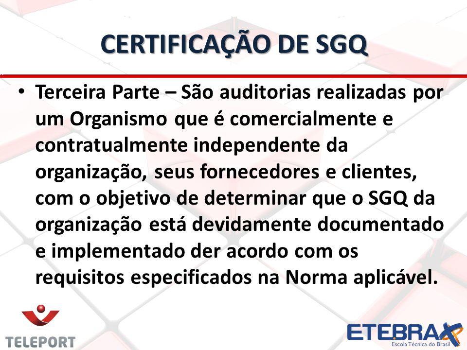 CERTIFICAÇÃO DE SGQ Terceira Parte – São auditorias realizadas por um Organismo que é comercialmente e contratualmente independente da organização, se