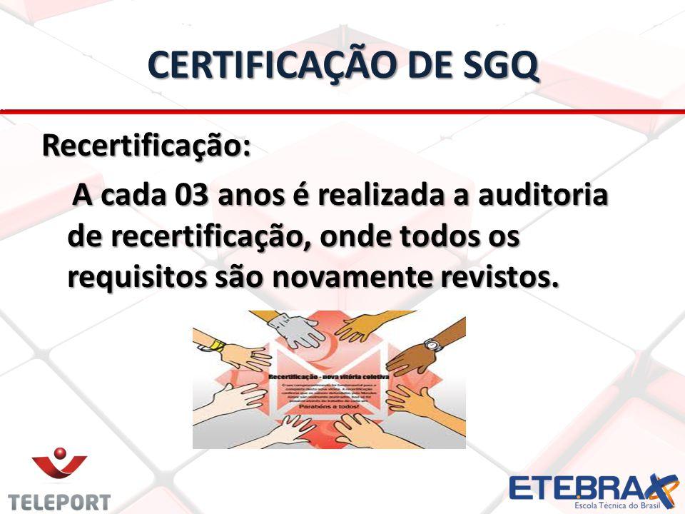 CERTIFICAÇÃO DE SGQ Recertificação: A cada 03 anos é realizada a auditoria de recertificação, onde todos os requisitos são novamente revistos. A cada