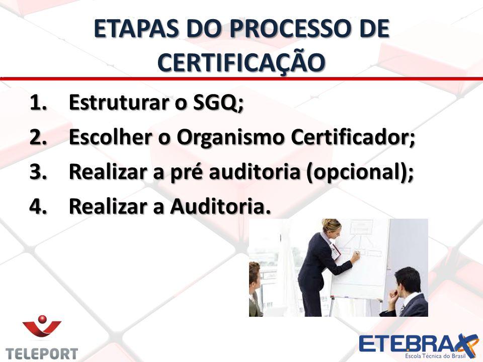 ETAPAS DO PROCESSO DE CERTIFICAÇÃO 1.Estruturar o SGQ; 2.Escolher o Organismo Certificador; 3.Realizar a pré auditoria (opcional); 4.Realizar a Audito