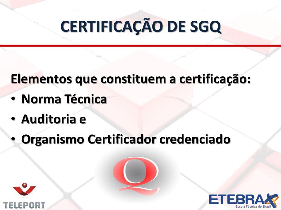 CERTIFICAÇÃO DE SGQ Elementos que constituem a certificação: Norma Técnica Norma Técnica Auditoria e Auditoria e Organismo Certificador credenciado Or