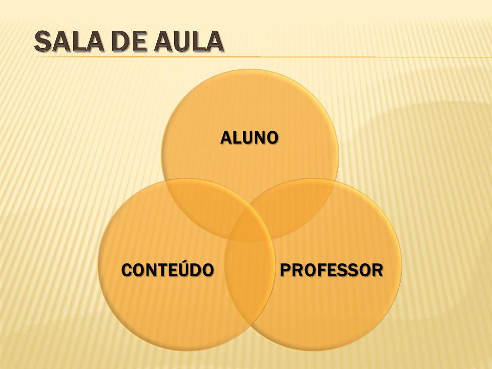 ALUNO PROFESSORCONTEÚDO