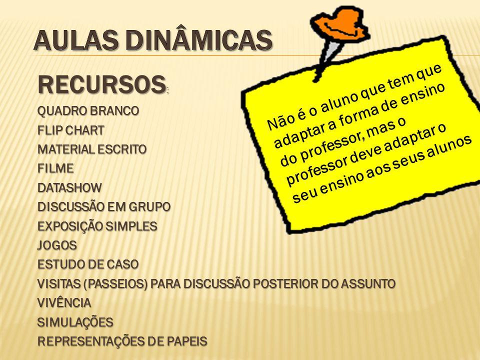 RECURSOS : QUADRO BRANCO FLIP CHART MATERIAL ESCRITO FILMEDATASHOW DISCUSSÃO EM GRUPO EXPOSIÇÃO SIMPLES JOGOS ESTUDO DE CASO VISITAS (PASSEIOS) PARA D