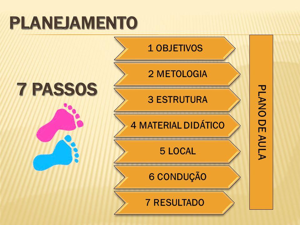 1 OBJETIVOS 2 METOLOGIA 3 ESTRUTURA 4 MATERIAL DIDÁTICO 5 LOCAL 6 CONDUÇÃO 7 RESULTADO PLANO DE AULA