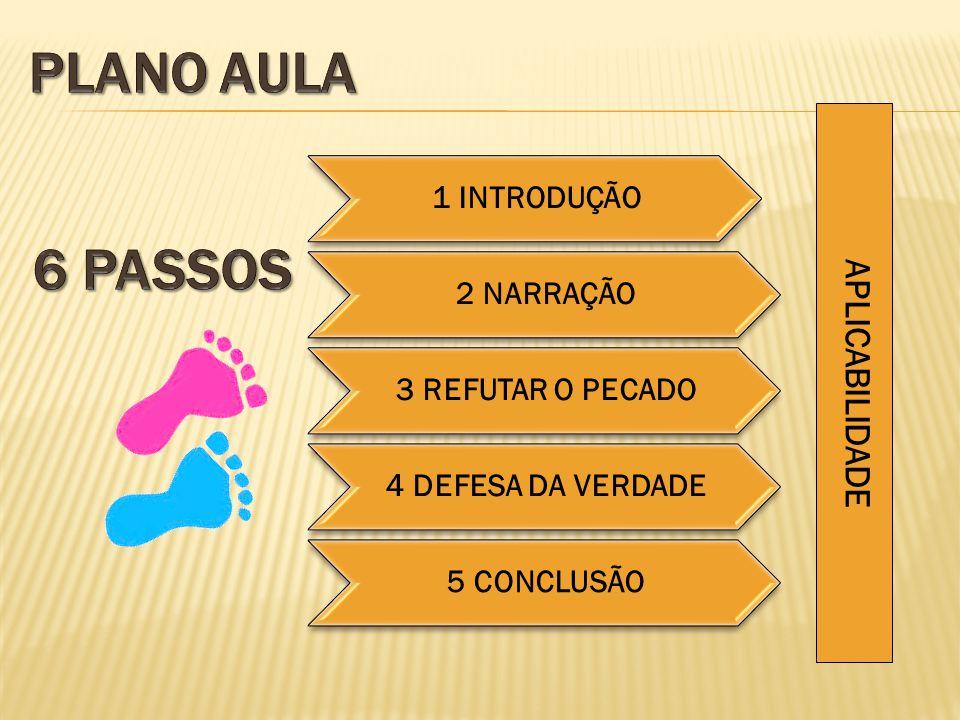 1 INTRODUÇÃO 2 NARRAÇÃO 3 REFUTAR O PECADO 4 DEFESA DA VERDADE 5 CONCLUSÃO APLICABILIDADE