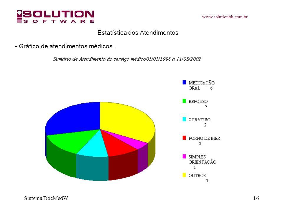 www.solutionbh.com.br Sistema DocMedW16 Estatística dos Atendimentos - Gráfico de atendimentos médicos.