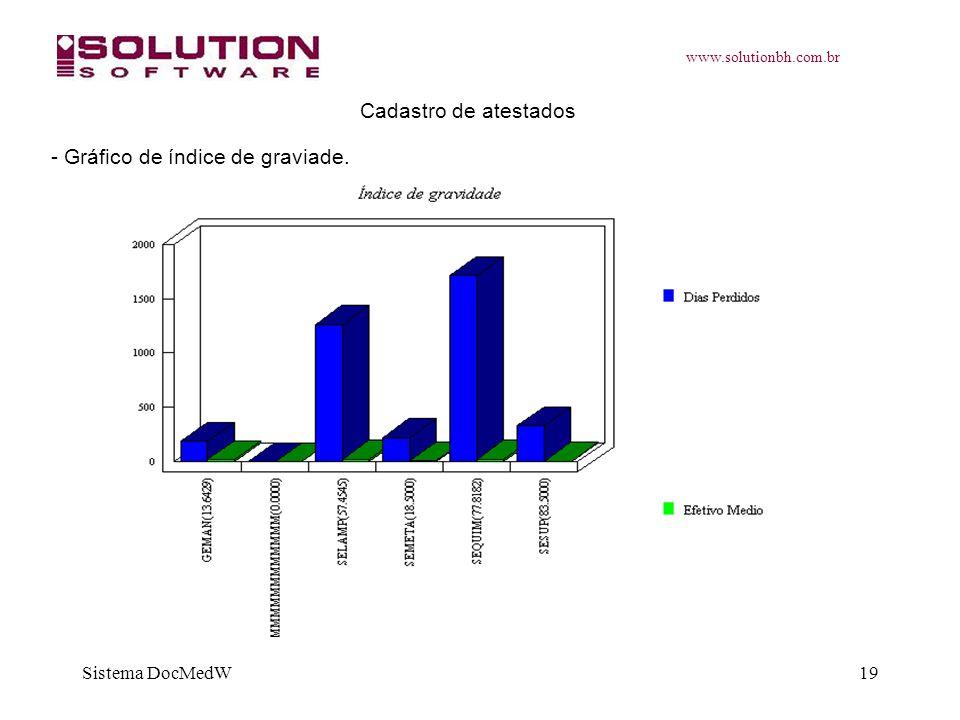 www.solutionbh.com.br Sistema DocMedW19 Cadastro de atestados - Gráfico de índice de graviade.