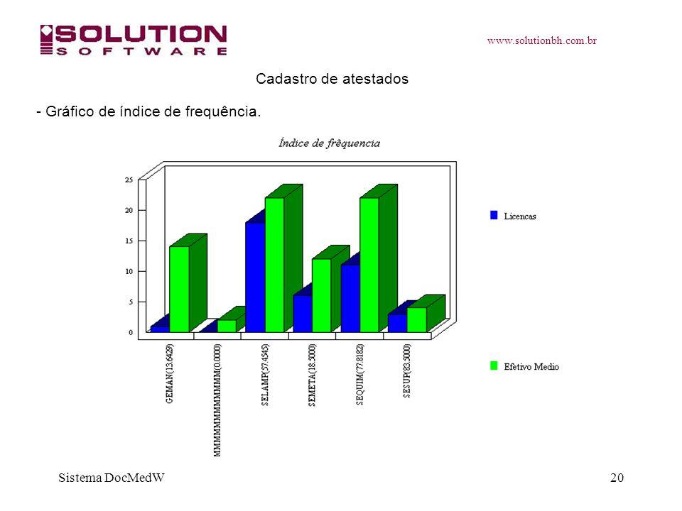 www.solutionbh.com.br Sistema DocMedW20 Cadastro de atestados - Gráfico de índice de frequência.