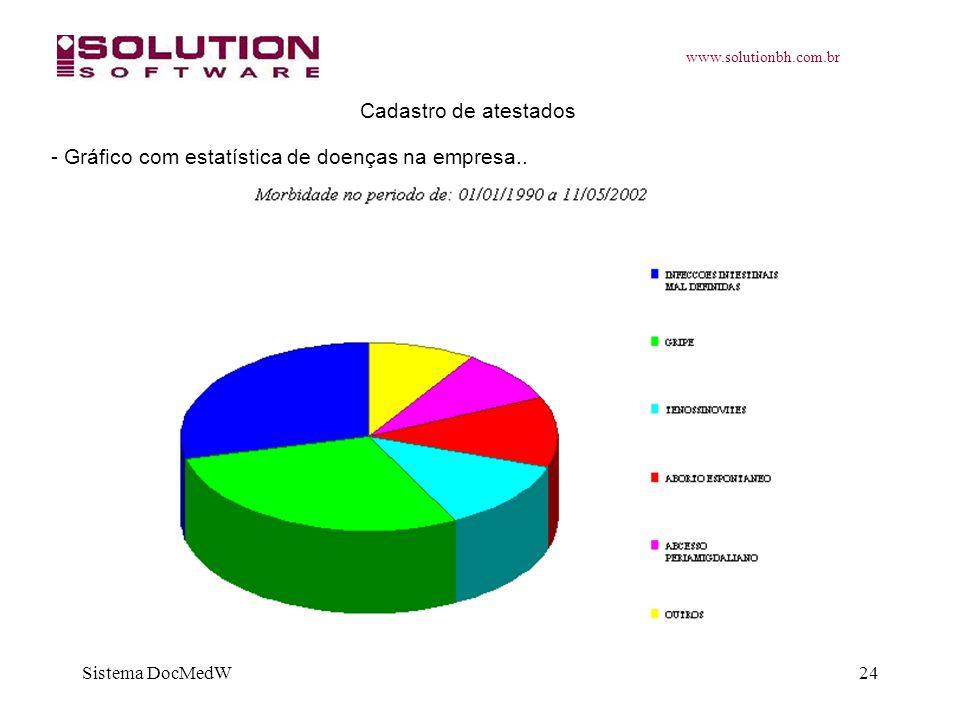 www.solutionbh.com.br Sistema DocMedW24 Cadastro de atestados - Gráfico com estatística de doenças na empresa..