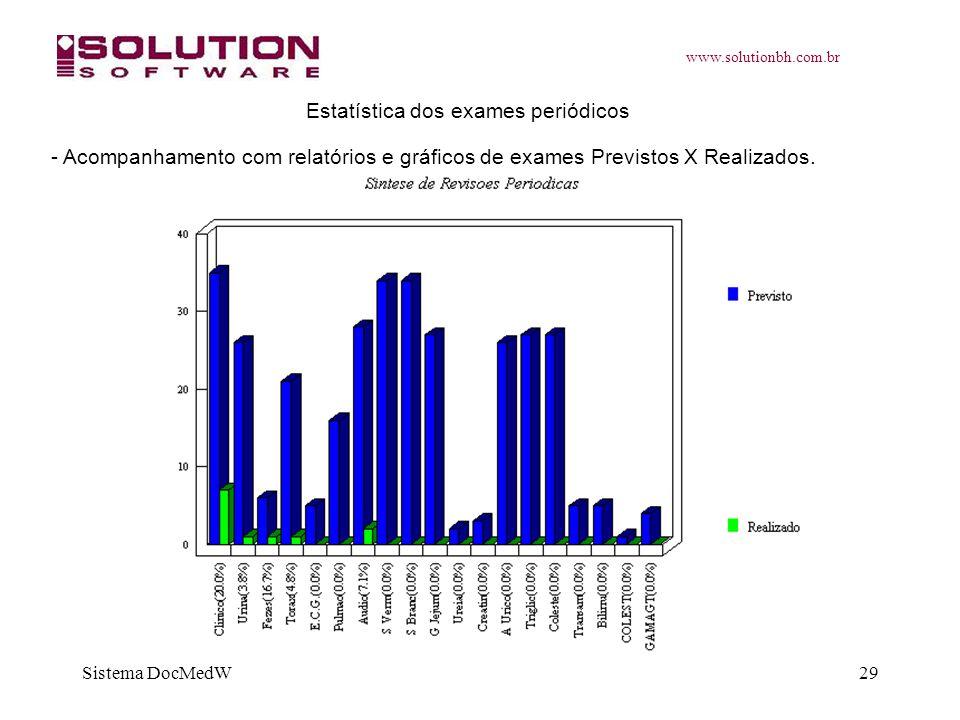 www.solutionbh.com.br Sistema DocMedW29 Estatística dos exames periódicos - Acompanhamento com relatórios e gráficos de exames Previstos X Realizados.