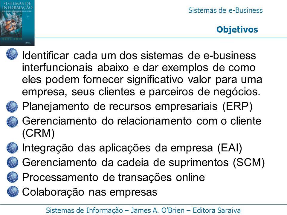 Sistemas de e-Business Sistemas de Informação – James A. O'Brien – Editora Saraiva Identificar cada um dos sistemas de e-business interfuncionais abai