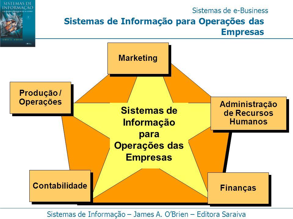 Sistemas de e-Business Sistemas de Informação – James A. O'Brien – Editora Saraiva Sistemas de Informação para Operações das Empresas Marketing Admini