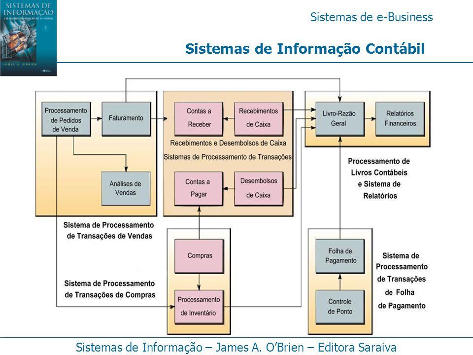 Sistemas de e-Business Sistemas de Informação – James A. O'Brien – Editora Saraiva Sistemas de Informação Contábil
