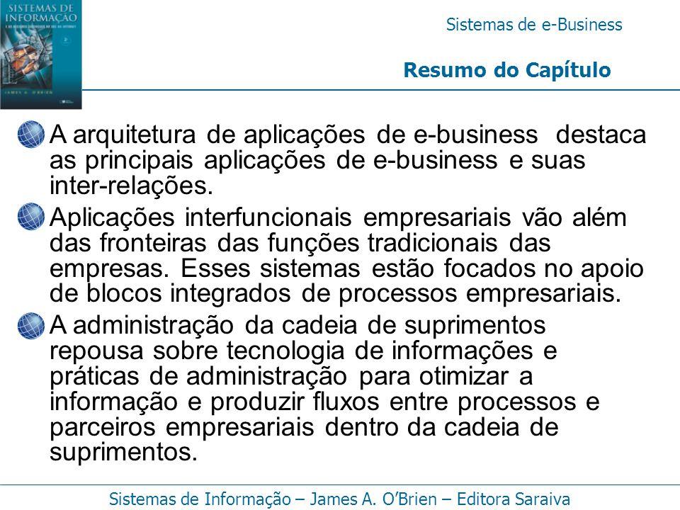 Sistemas de e-Business Sistemas de Informação – James A. O'Brien – Editora Saraiva Resumo do Capítulo A arquitetura de aplicações de e-business destac