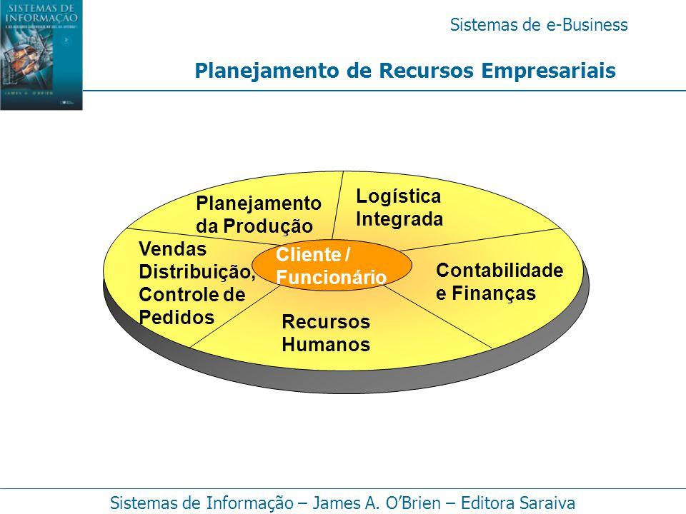 Sistemas de e-Business Sistemas de Informação – James A. O'Brien – Editora Saraiva Planejamento de Recursos Empresariais Vendas Distribuição, Controle