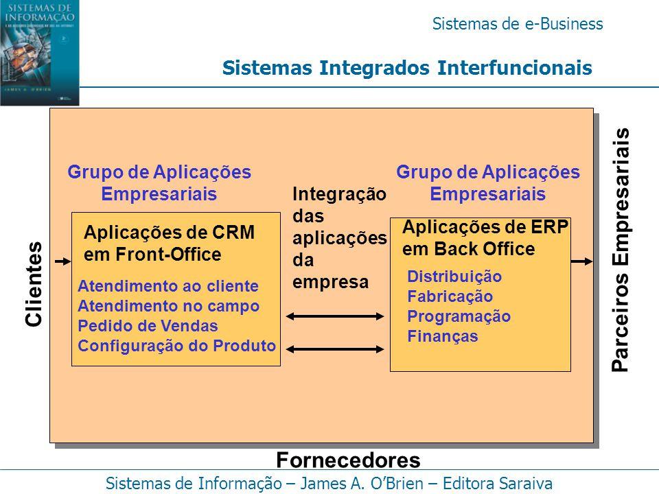 Sistemas de e-Business Sistemas de Informação – James A. O'Brien – Editora Saraiva Sistemas Integrados Interfuncionais Aplicações de CRM em Front-Offi