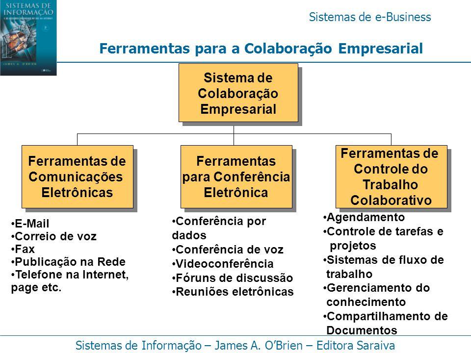 Sistemas de e-Business Sistemas de Informação – James A. O'Brien – Editora Saraiva Ferramentas para a Colaboração Empresarial Sistema de Colaboração E