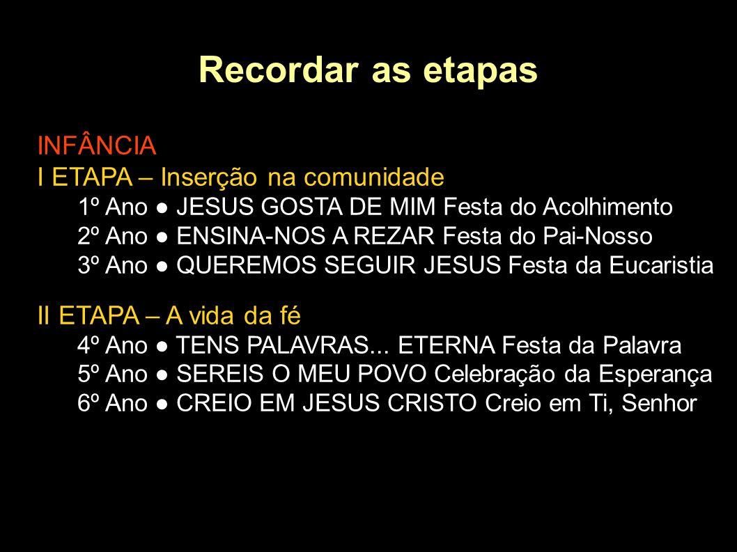 Recordar as etapas INFÂNCIA I ETAPA – Inserção na comunidade 1º Ano ● JESUS GOSTA DE MIM Festa do Acolhimento 2º Ano ● ENSINA-NOS A REZAR Festa do Pai