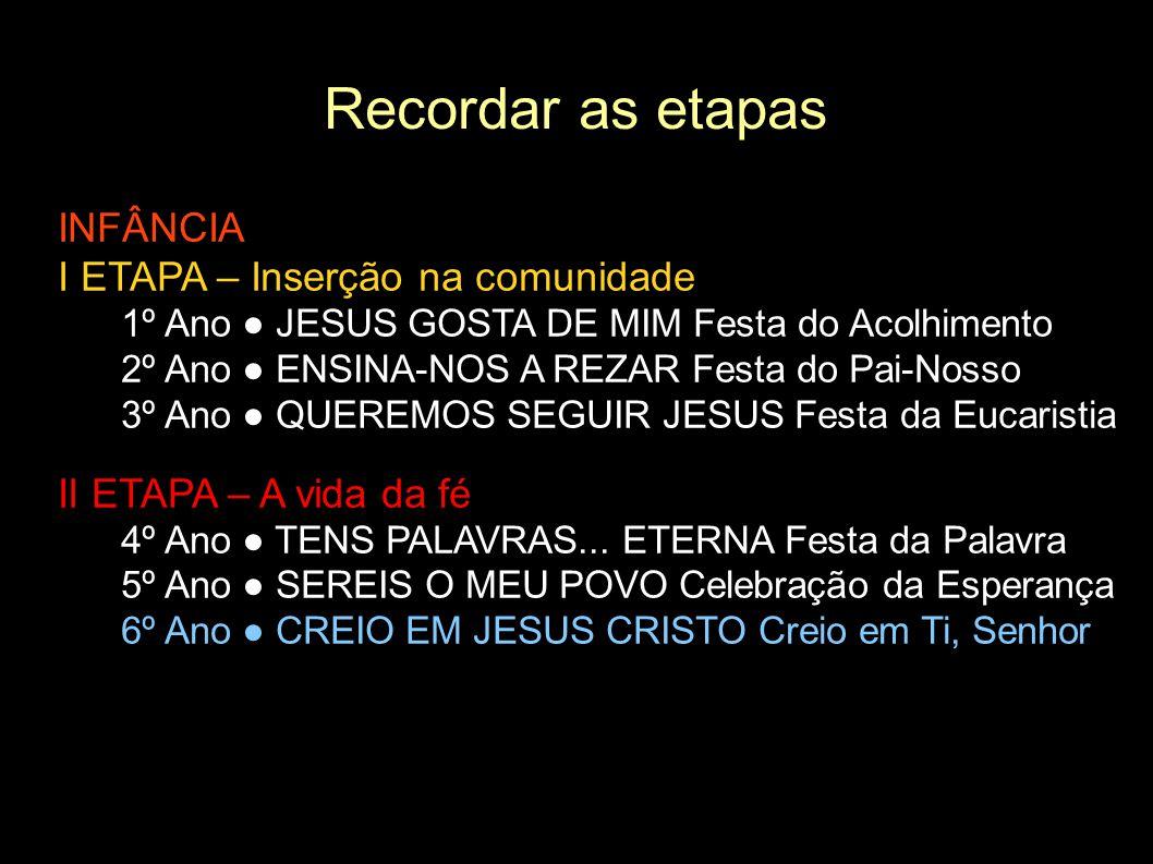 ● 6º Ano ● CREIO EM JESUS CRISTO Creio em Ti, Senhor Esta etapa é dedicada à primeira síntese da fé cristã.
