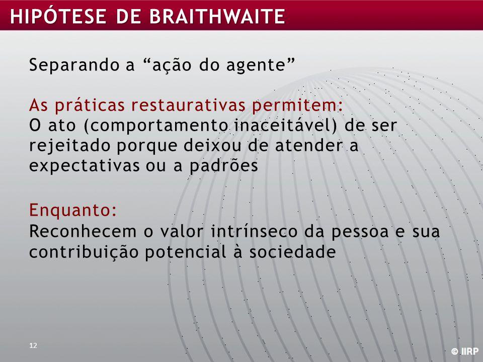 """HIPÓTESE DE BRAITHWAITE Separando a """"ação do agente"""" As práticas restaurativas permitem: O ato (comportamento inaceitável) de ser rejeitado porque dei"""