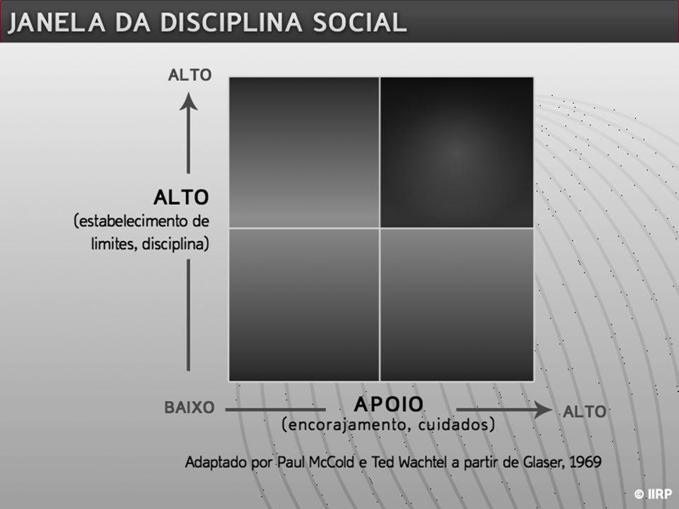 JANELA DA DISCIPLINA SOCIAL 5