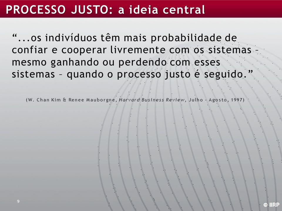 """PROCESSO JUSTO: a ideia central """"...os indivíduos têm mais probabilidade de confiar e cooperar livremente com os sistemas – mesmo ganhando ou perdendo"""