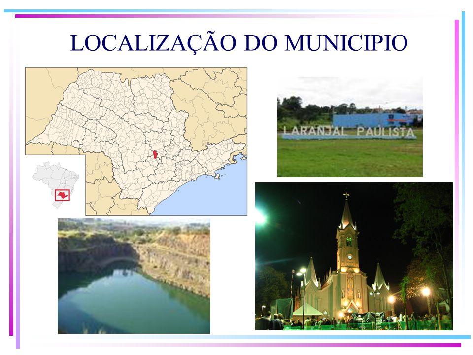 LOCALIZAÇÃO DO MUNICIPIO