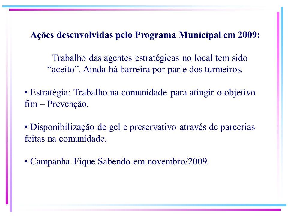 """Ações desenvolvidas pelo Programa Municipal em 2009: Trabalho das agentes estratégicas no local tem sido """"aceito"""". Ainda há barreira por parte dos tur"""