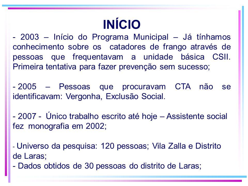 INÍCIO - 2003 – Início do Programa Municipal – Já tínhamos conhecimento sobre os catadores de frango através de pessoas que frequentavam a unidade básica CSII.