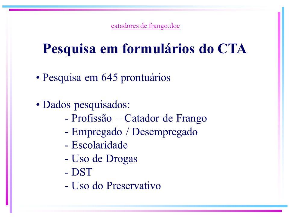 catadores de frango.doc Pesquisa em formulários do CTA Pesquisa em 645 prontuários Dados pesquisados: - Profissão – Catador de Frango - Empregado / Desempregado - Escolaridade - Uso de Drogas - DST - Uso do Preservativo