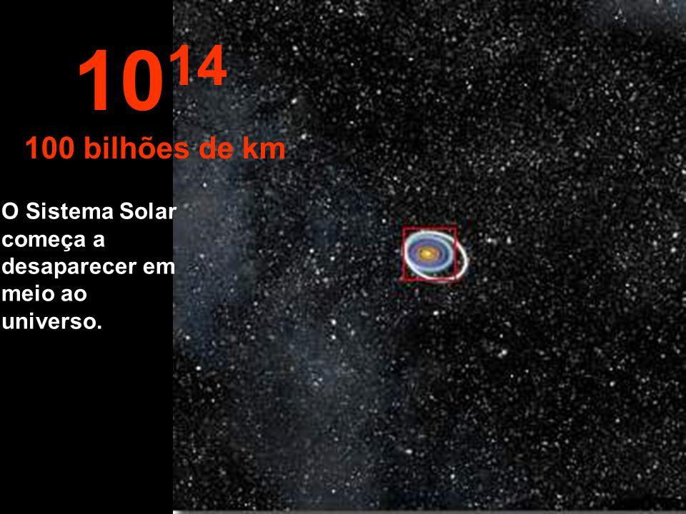 """A esta """"altura"""" da nossa viagem podemos observar todo o sistema solar e a órbita de seus planetas. 10 13 10 bilhões de km"""