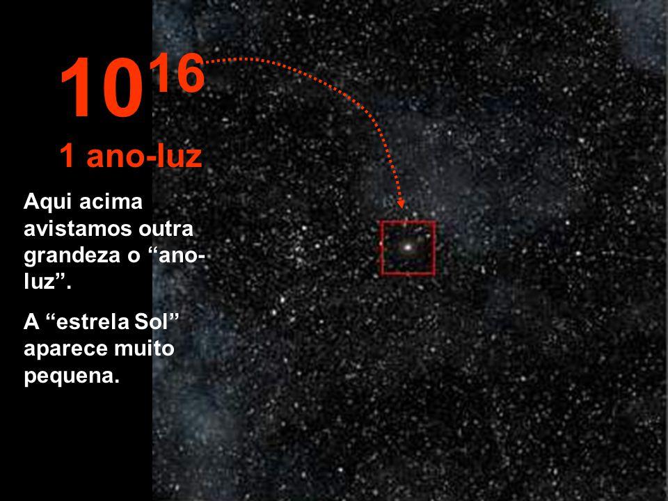 O Sol passa a ser uma pequena estrela no meio de outras milhões. 10 15 1 trilhão de km