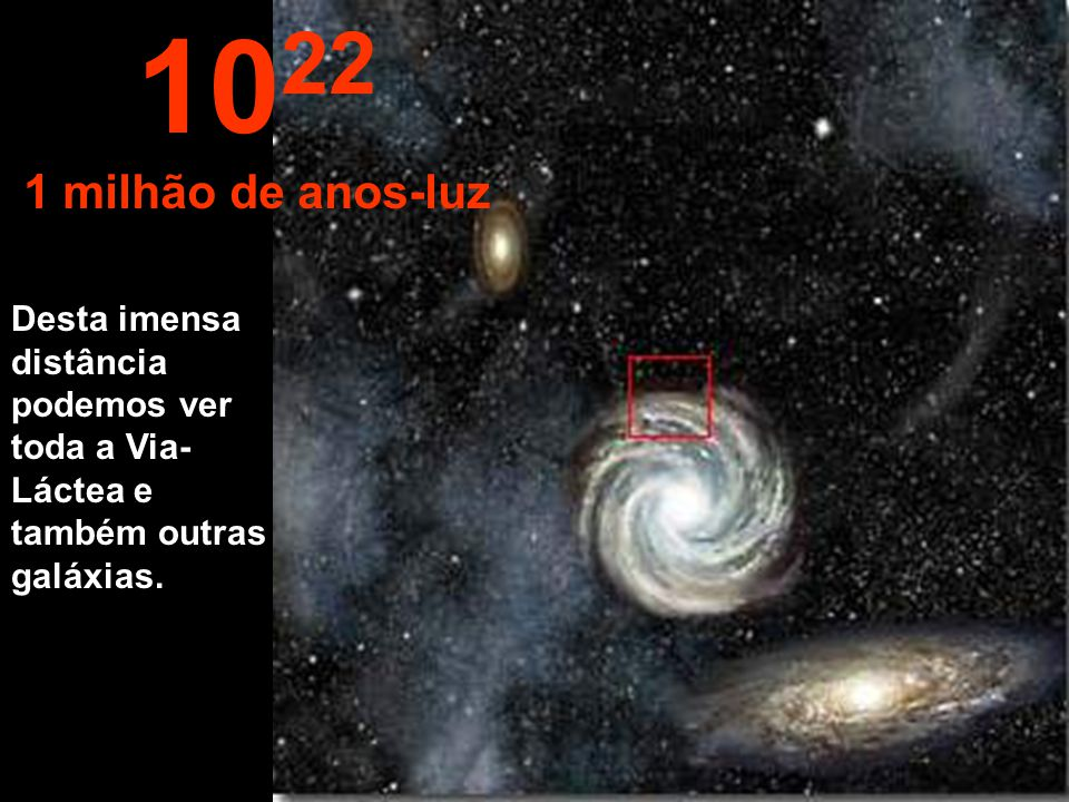 Agora, chegamos a periferia de nossa galáxia. 10 21 100.000 anos-luz