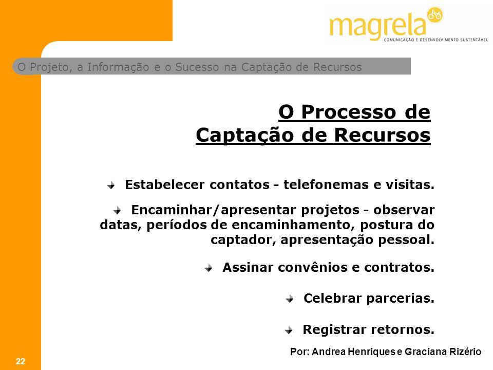 O Projeto, a Informação e o Sucesso na Captação de Recursos Por: Andrea Henriques e Graciana Rizério 22 Estabelecer contatos - telefonemas e visitas.
