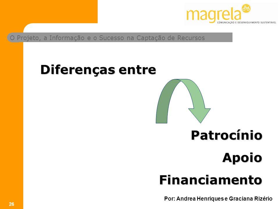 O Projeto, a Informação e o Sucesso na Captação de Recursos Por: Andrea Henriques e Graciana Rizério 26 Diferenças entre PatrocínioApoioFinanciamento