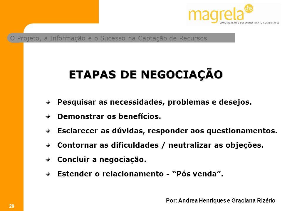 O Projeto, a Informação e o Sucesso na Captação de Recursos Por: Andrea Henriques e Graciana Rizério 29 Pesquisar as necessidades, problemas e desejos.